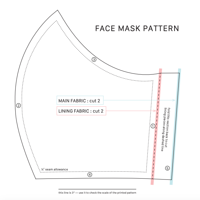 fabric face mask pattern | reading my tea leaves